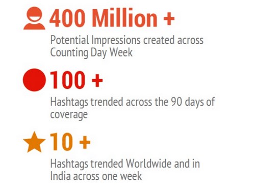 How-Times-Now-generated-over-400-million-impressions-during-the-Election-Week-2