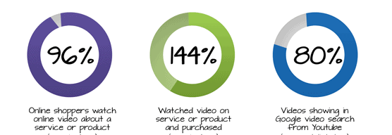 how-videos-can-boost-your-search-engine-optimization-seo-1
