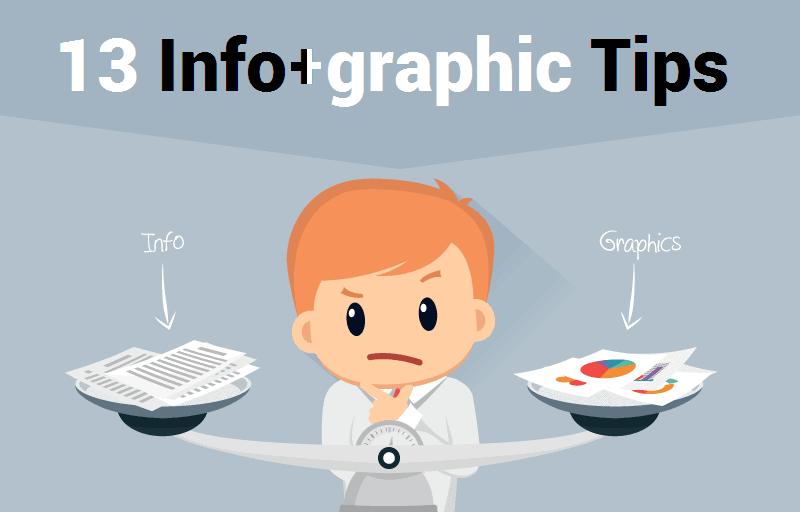 infographic-dsim