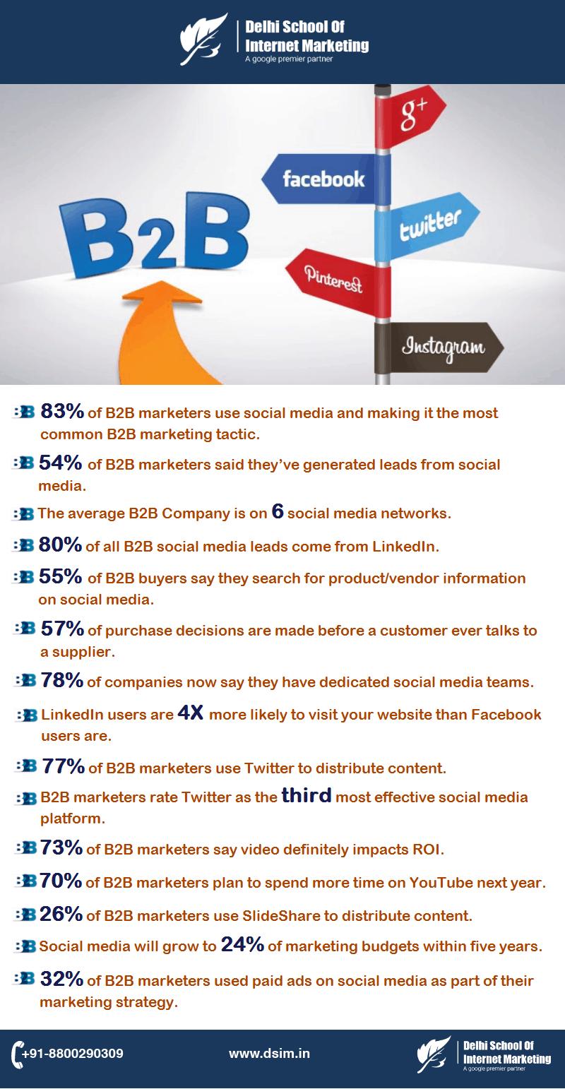 b2b-social-media-dsim