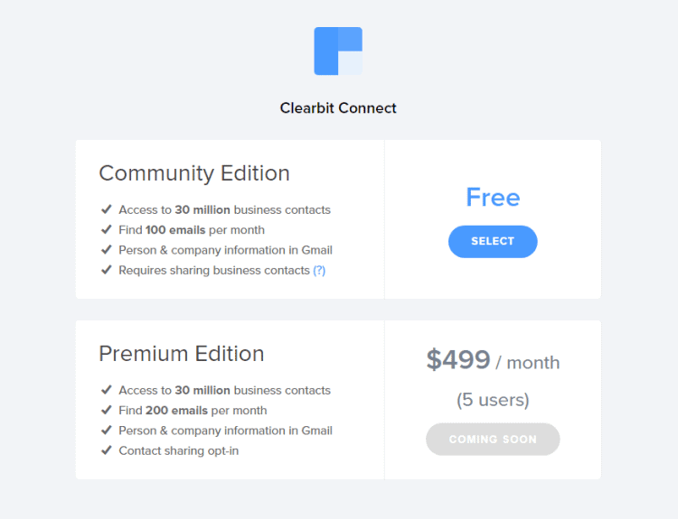 connect by pricing