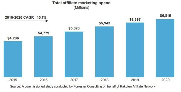 stats-affiliate